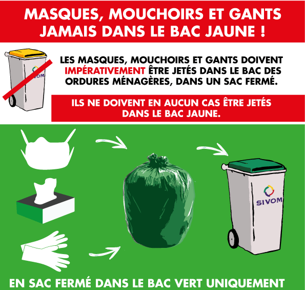 mouchoirs masques